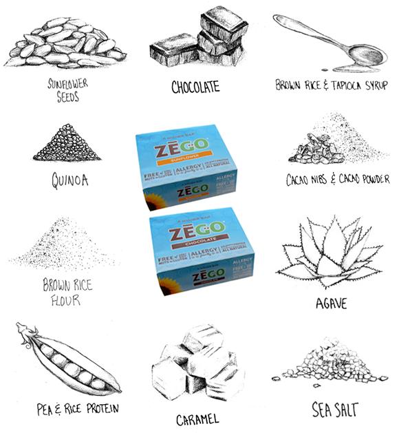 ZEGO Ingredients
