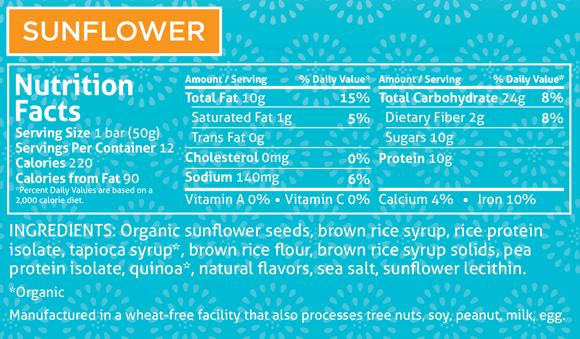 Sunflower Nutrition Panel